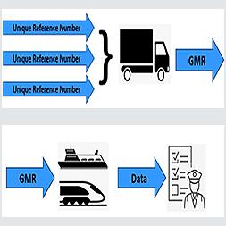 Goods Vehicle Movement Service (GVMS)